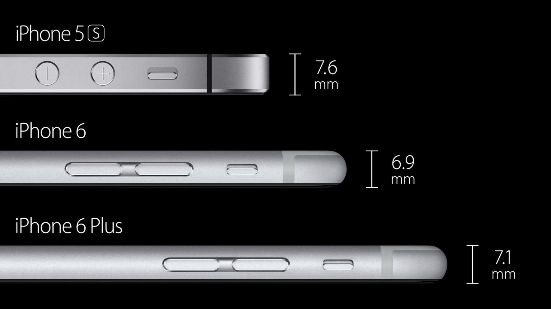 iPhone Slim Profile