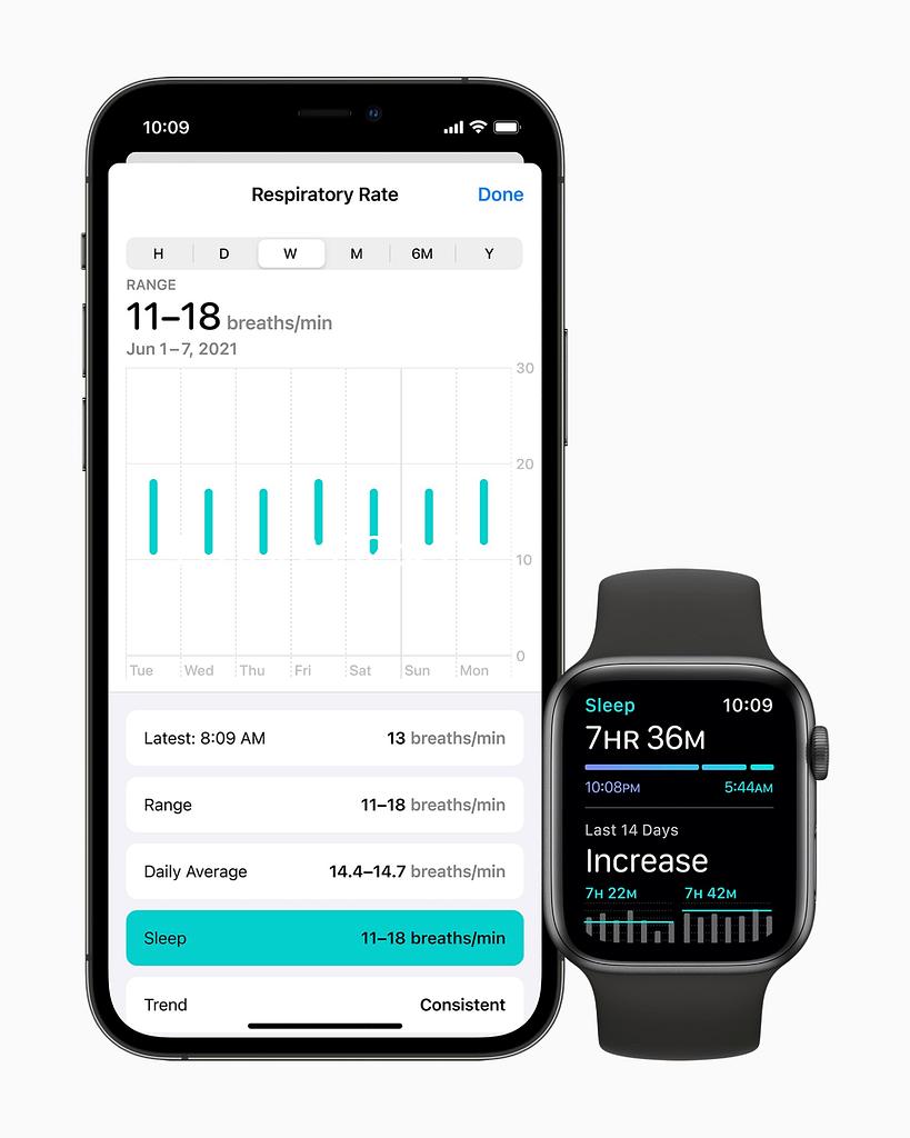 watchOS 8 sleeping respiratory rate